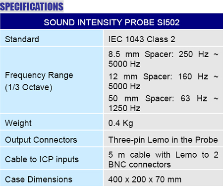 specifications2